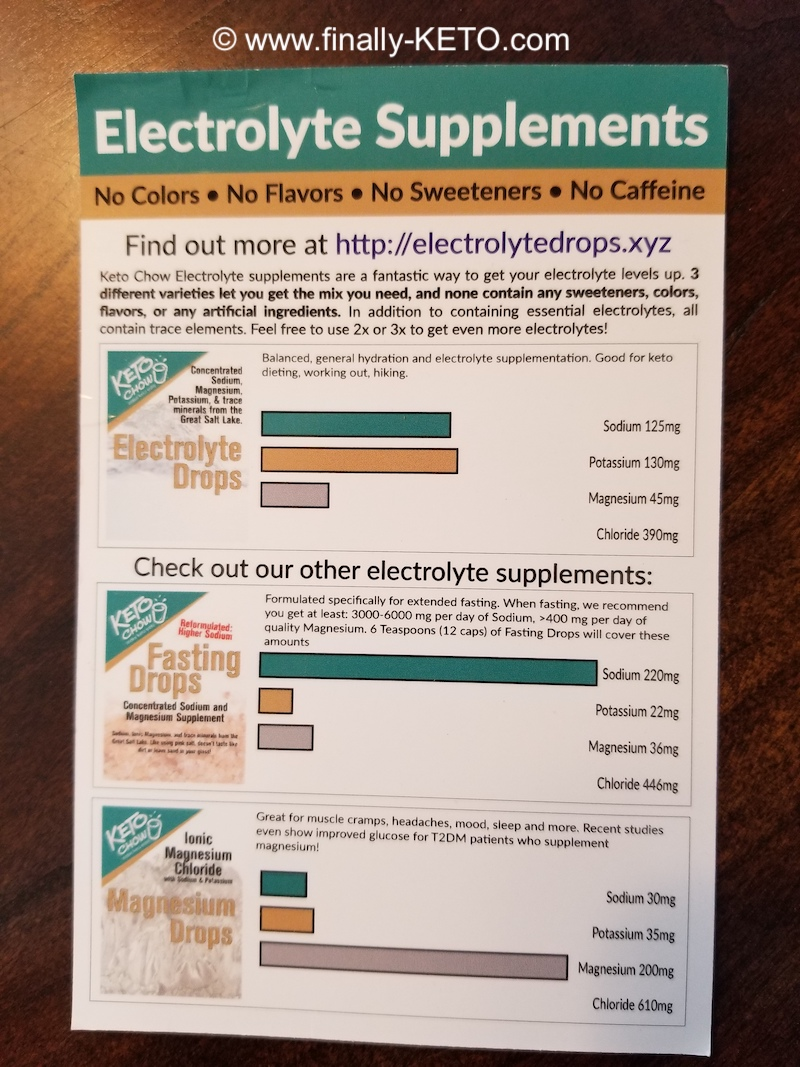 Keto Chow Electrolytes Supplement Card